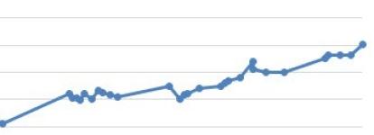 chart_orig